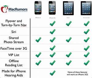 Nouveaute Iphone 6 : nouveaut s de ios 6 une grosse mise jour pour iphone et ipad blog note ~ Medecine-chirurgie-esthetiques.com Avis de Voitures
