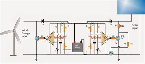 Two Input Solar Wind Hybrid Battery Charger Circuit