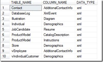 sql list all tables list all tables and views with the xml data type in sql