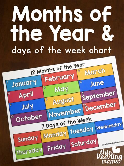 Months of the Year Chart {Includes Days of the Week ...