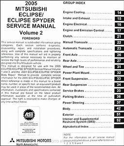 2000 Mitsubishi Eclipse Gt Radio Wiring Diagram