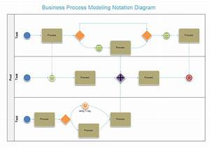 Examples Of Flowcharts  Organizational Charts  Network Diagrams And More