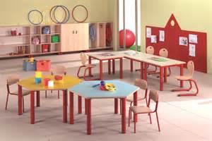 bureau maternelle meuble maternelle et maternelle amnagement rangements