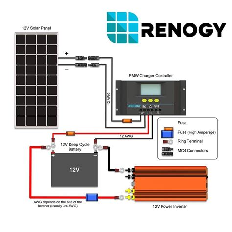 amazon com renogy 100 watts 12 volts monocrystalline
