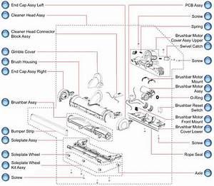 Dyson Dc18 Cleaner Head Parts