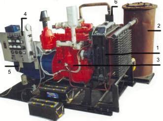 Газогенератор как вариант альтернативного энергоснабжения YouTube