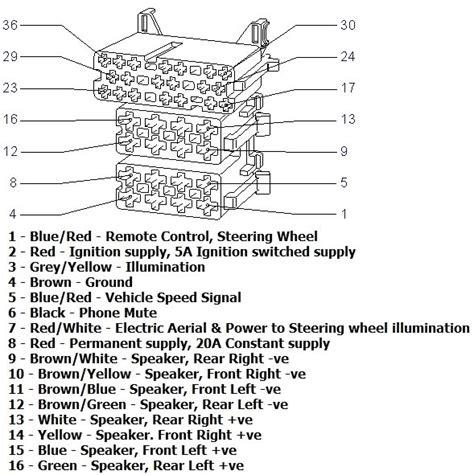astra g nie dziala radio elektroda pl