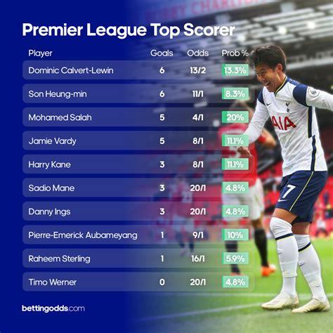 Premier League Top Scorer Betting   BettingOdds.com
