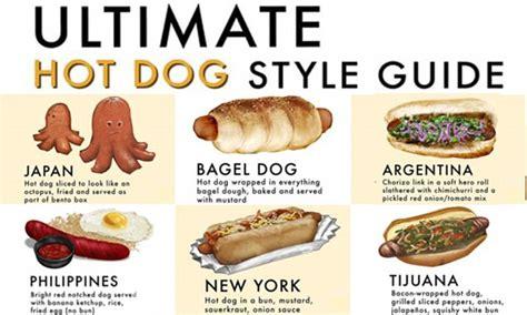 bizarre ways  eat hot dogs   world revealed