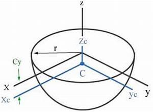 Geometry of Common Solids > ENGINEERING.com 333