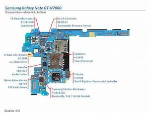 Samsung N7000 Wifi - Manuten U00e7 U00e3o    Reparos