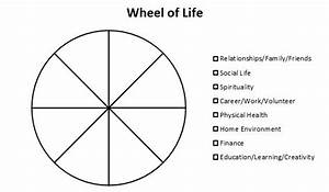 13 best images of life balance worksheet life balance With blank wheel of life template