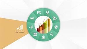 Gap Analysis Performance Measure Tool