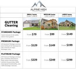 Gutter Cleaning Service Prices