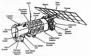 Defense Meteorological Satellites Program Images