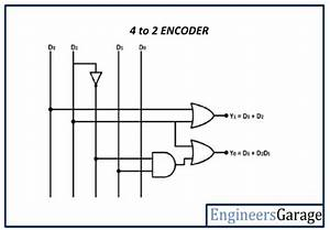 Building Encoder And Decoder Using Sn-7400 Series Ics