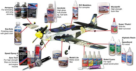 model aircraft model aircraft kits hobbies