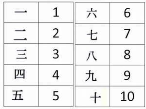 Nombres En Japonais : ecriture chinoise prenom jy43 jornalagora ~ Medecine-chirurgie-esthetiques.com Avis de Voitures