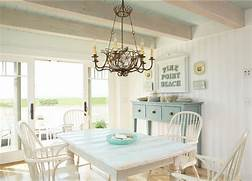 Paint Color Ceiling Paint Color Seaside Retreat Summer Sorbet Cottage Cottage Interiors Cottage Interior Ideas Cottage Decor To Choose Paint Colors For Your Home Interior Home Painting Ideas Of 5 View All Slides Warm Colors Staying Within The Same Color