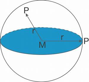 Oberfläche Kreis Berechnen : kugel geometrie im raum mathe digitales schulbuch ~ Themetempest.com Abrechnung