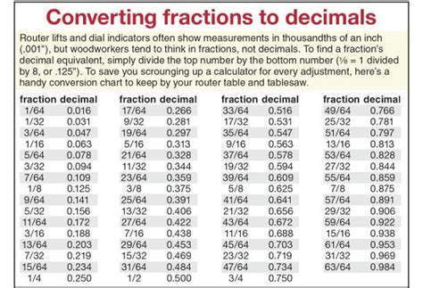 converting fractions  decimals