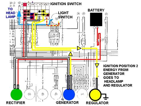 wiring diagram for 1975 yamaha dt 125 wiring get free
