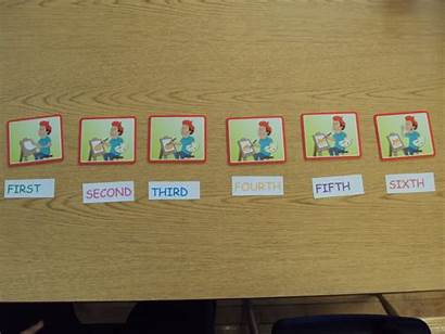 Sequencing 3rd 2nd 1st Teaching Sequence Levels