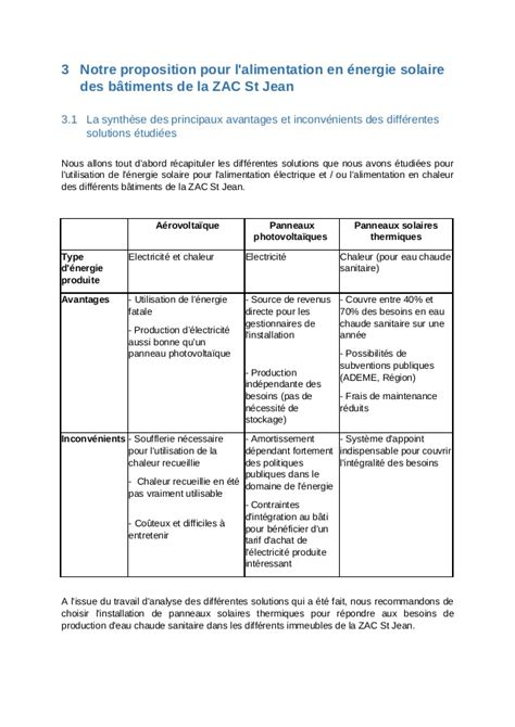 rapport groupe 4 solaire