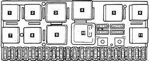 Audi 200  C3  1989 - 1991  - Fuse Box Diagram