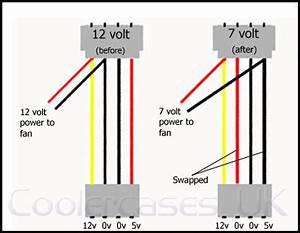 Laptop Fan Wire Diagram : power supply undervolting pc fan from 12v to 7v ~ A.2002-acura-tl-radio.info Haus und Dekorationen