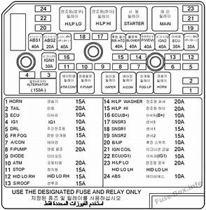 1999 Hyundai Sonata Fuse Box Diagram
