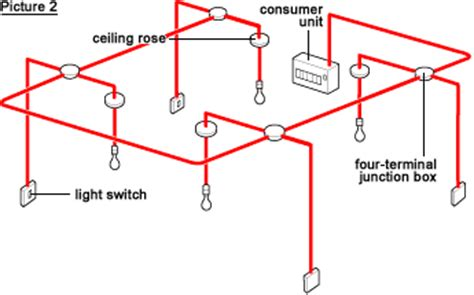 Explanation Different Domestric Electric Lighting Wirings