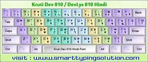Hindi Keyboard Hindi Typing Keyboard Hindi Keyboard | Auto ...
