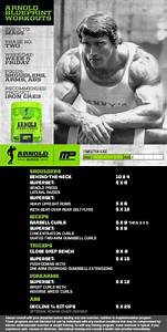 Musclepharm U00ae On Twitter   U0026quot  Arnoldseries Blueprint To Mass