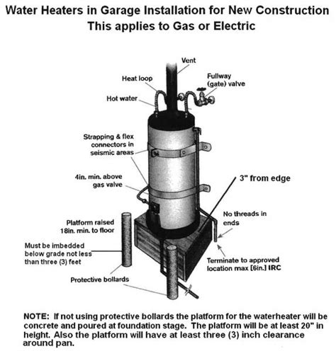water heater in garage code city of live oak 187 frequently asked questions link www