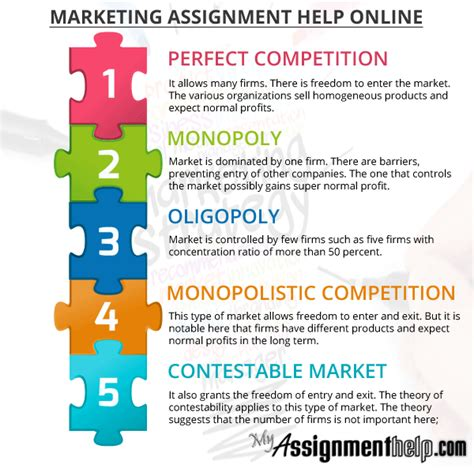 marketing help marketing assignment help for business management projects