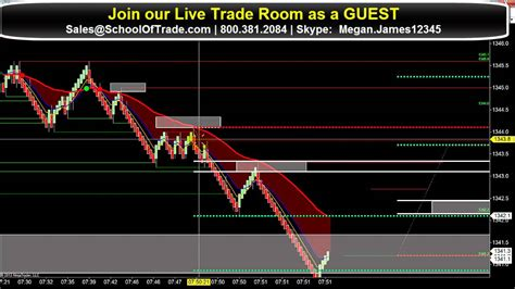 simple counter trend day trading strategy gold futures