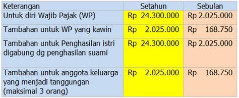 perhitungan ptkp terbaru pajak pph pasal 21 tahun 2013 akuntansi itu mudah