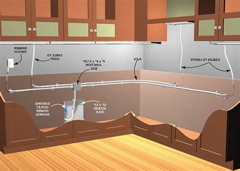 how to install light kitchen cabinets how to put lights kitchen cabinets 9447