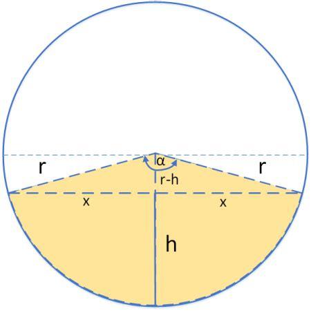 volumenformel eines liegenden zylinderskreisrunden behaelter