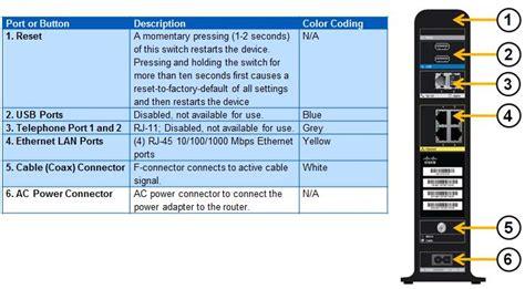 Comcast Gateway Bridge Mode - Www imagez co