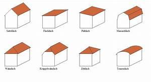 Musikanlage Selber Bauen : dach selber bauen dachstuhl bauen dachstuhl und haus ~ A.2002-acura-tl-radio.info Haus und Dekorationen
