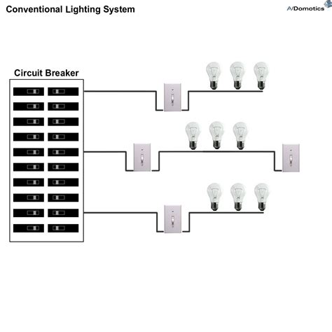Dusk To Light Wiring Diagram by Dusk To Security Light Wiring Diagram
