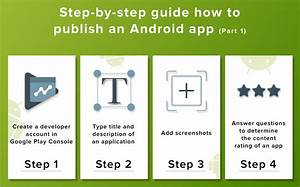 How To Publish An Android App In Google Play Store  Simple