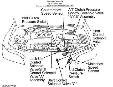 2000 honda accord engine block best site wiring harness