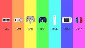 Nintendo Controller Evolution : gaming
