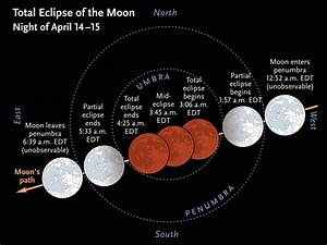 TMP-Marian Astronomy Club will Host Lunar Eclipse Viewing ...