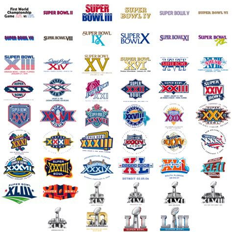 See How The Super Bowl Logo Has Evolved Since 1966 Web