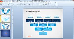 free v model powerpoint template diagram With powerpoint templates for software presentation