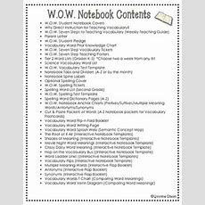 Vocabulary Interactive Note By Yvonne Dixon  Teachers Pay Teachers